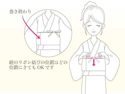 ②作り(結び)帯の巻き方_2