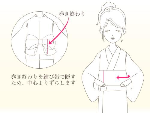②作り(結び)帯の巻き方_3